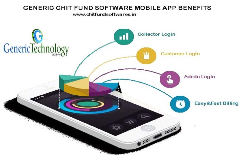 android mobile app chit fund software